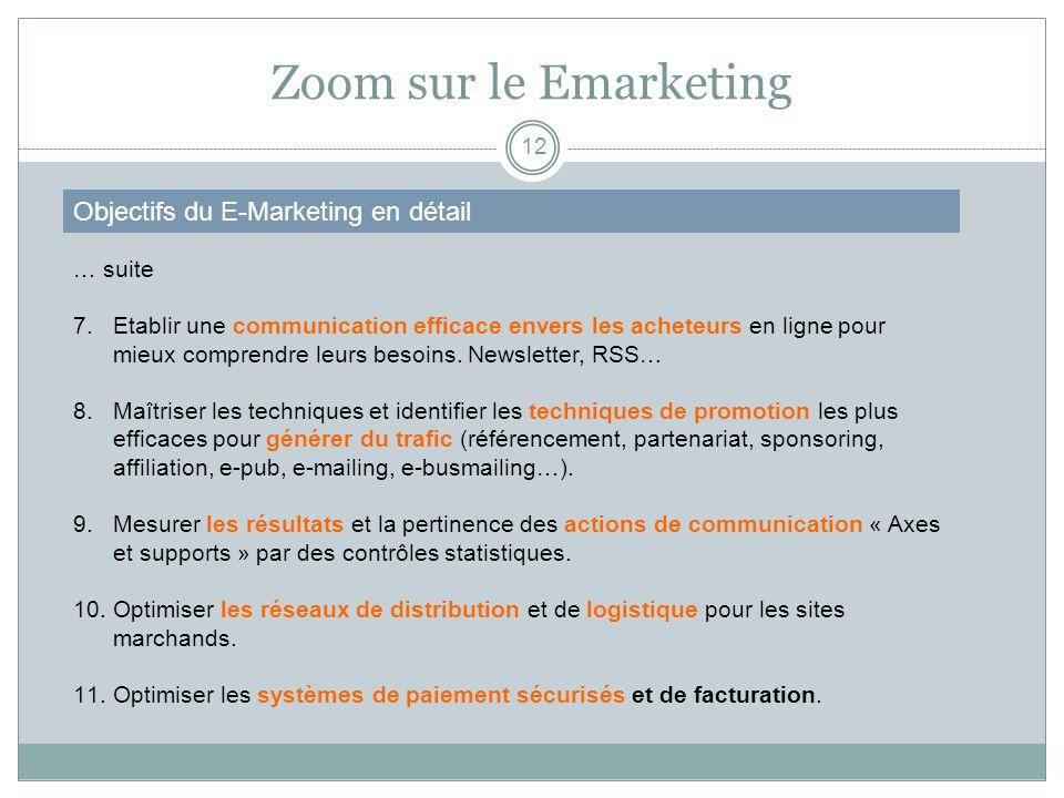 Zoom sur le Emarketing 12 Objectifs du E-Marketing en détail … suite 7.Etablir une communication efficace envers les acheteurs en ligne pour mieux com