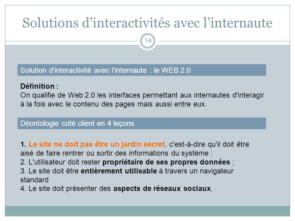 Solutions dinteractivités avec linternaute 14 Solution dinteractivité avec linternaute : le WEB 2.0 Définition : On qualifie de Web 2.0 les interfaces