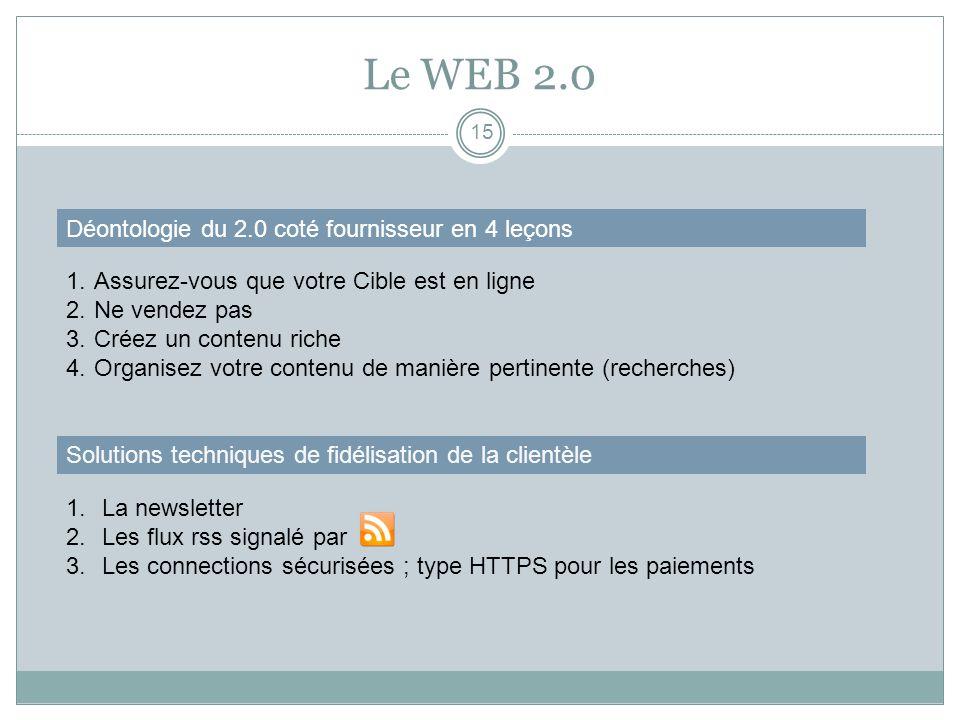 Le WEB 2.0 15 Déontologie du 2.0 coté fournisseur en 4 leçons 1.Assurez-vous que votre Cible est en ligne 2.Ne vendez pas 3.Créez un contenu riche 4.O