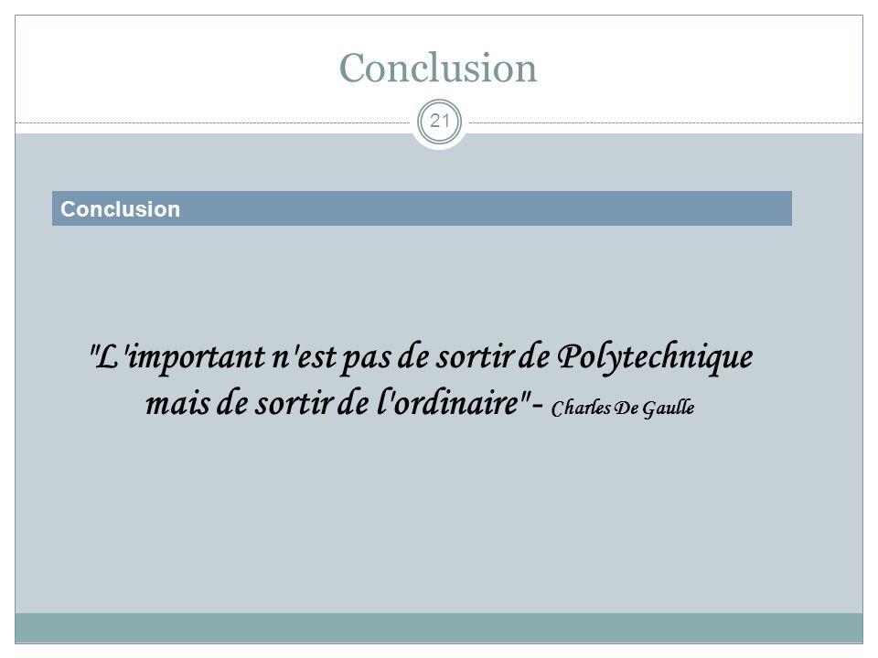 Conclusion 21 Conclusion