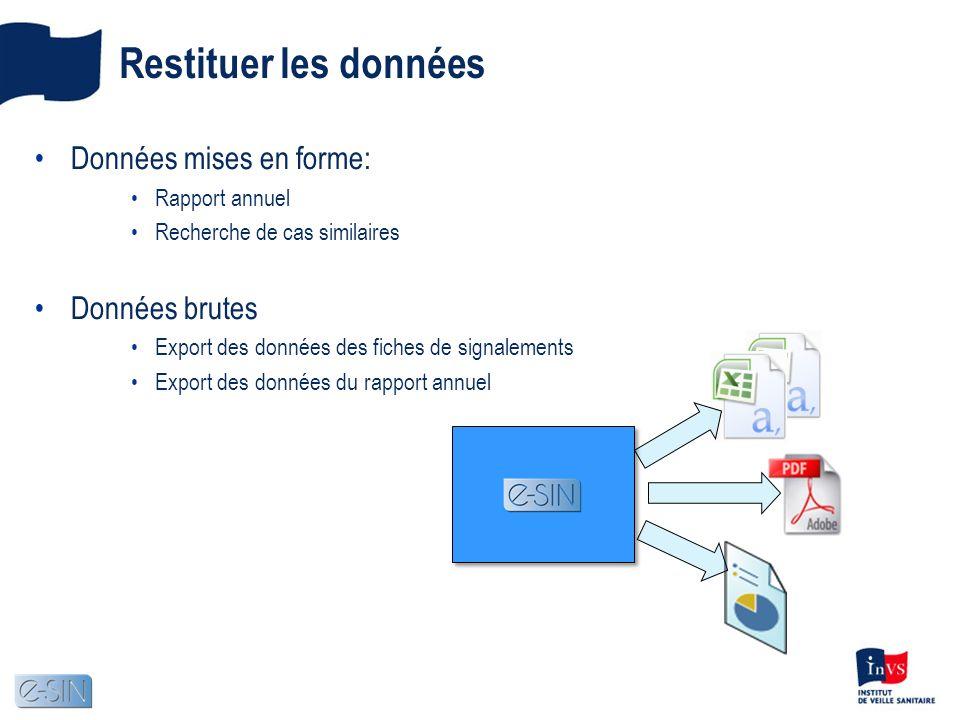 Données mises en forme: Rapport annuel Recherche de cas similaires Données brutes Export des données des fiches de signalements Export des données du