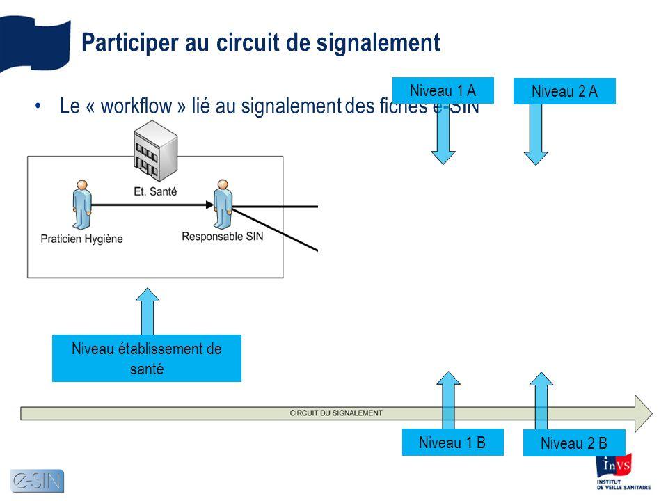 Participer au circuit de signalement Le « workflow » lié au signalement des fiches e-SIN Niveau établissement de santé Niveau 1 A Niveau 1 B Niveau 2