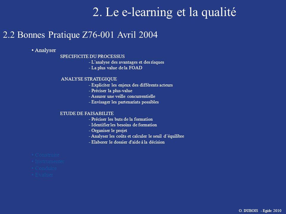 2. Le e-learning et la qualité 2.2 Bonnes Pratique Z76-001 Avril 2004 Analyser SPECIFICITE DU PROCESSUS - Lanalyse des avantages et des risques - La p