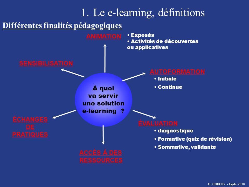 Différentes finalités pédagogiques À quoi va servir une solution e-learning ? ANIMATION AUTOFORMATION ACCÈS À DES RESSOURCES SENSIBILISATION ÉVALUATIO