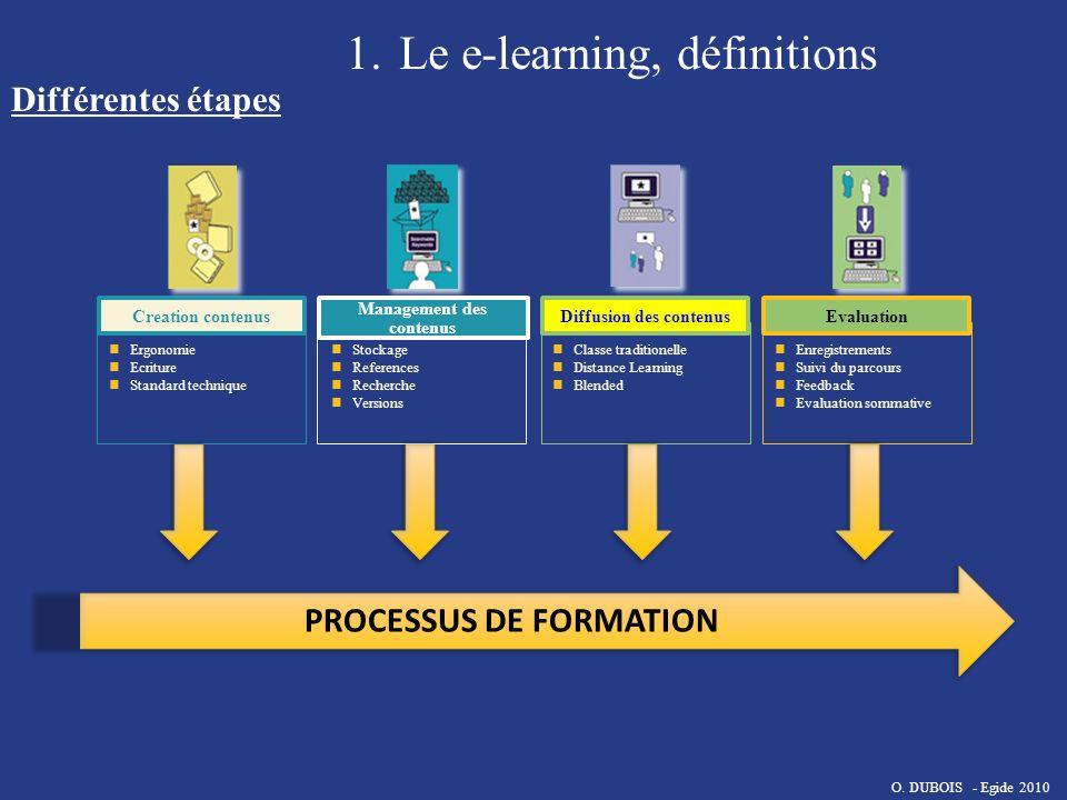 1.Le e-learning, définitions Différentes étapes EvaluationDiffusion des contenus Management des contenus Creation contenus Ergonomie Ecriture Standard
