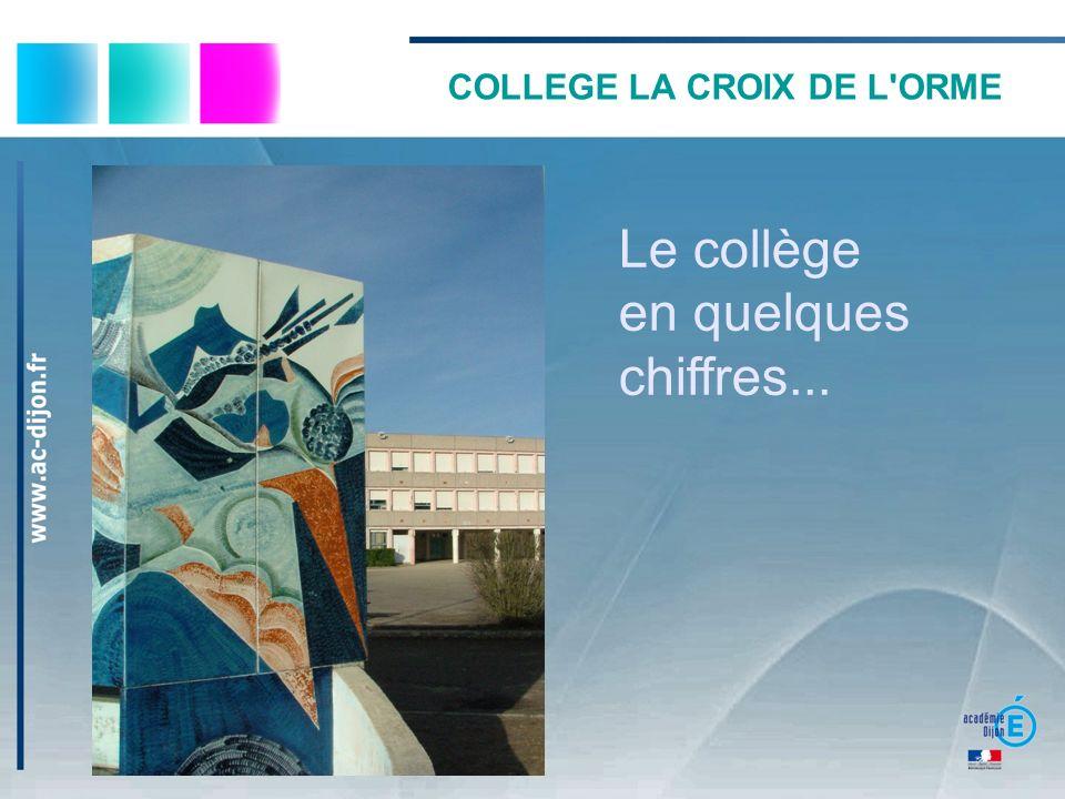 COLLEGE LA CROIX DE L'ORME Le collège en quelques chiffres...