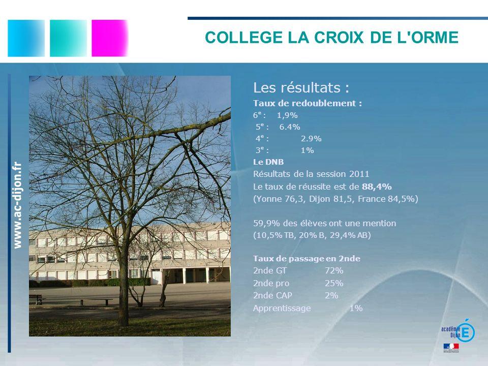 COLLEGE LA CROIX DE L'ORME Les résultats : Taux de redoublement : 6 e : 1,9% 5 e : 6.4% 4 e : 2.9% 3 e : 1% Le DNB Résultats de la session 2011 Le tau