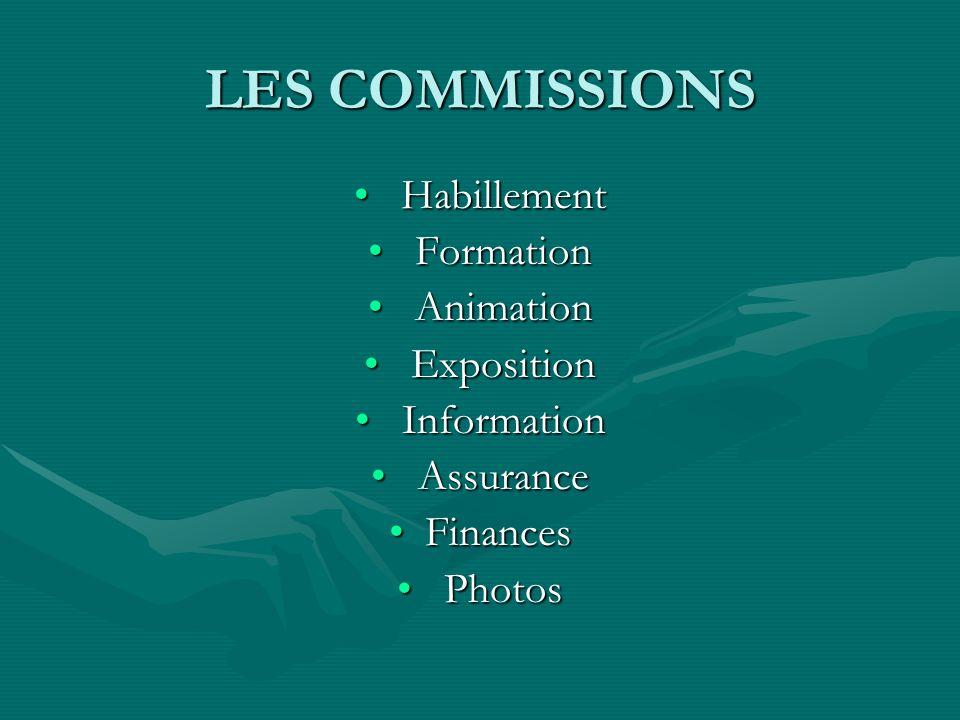 les commissions Le président est membre doffice de toutes les commissions Le président est membre doffice de toutes les commissions