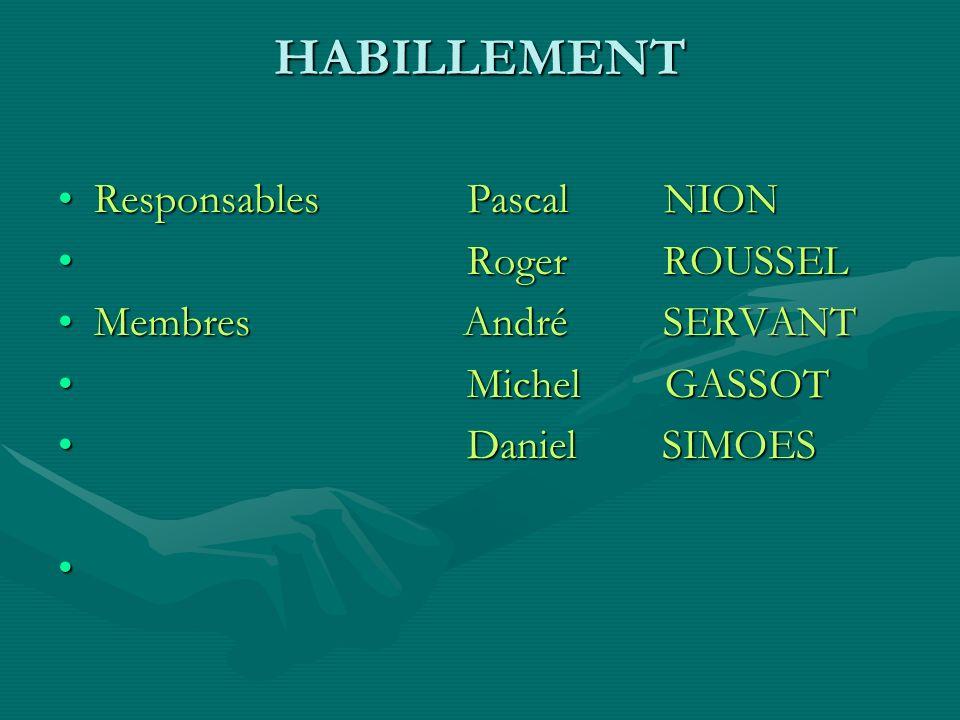 LES COMMISSIONS Habillement Habillement Formation Formation Animation Animation Exposition Exposition Information Information Assurance Assurance Fina