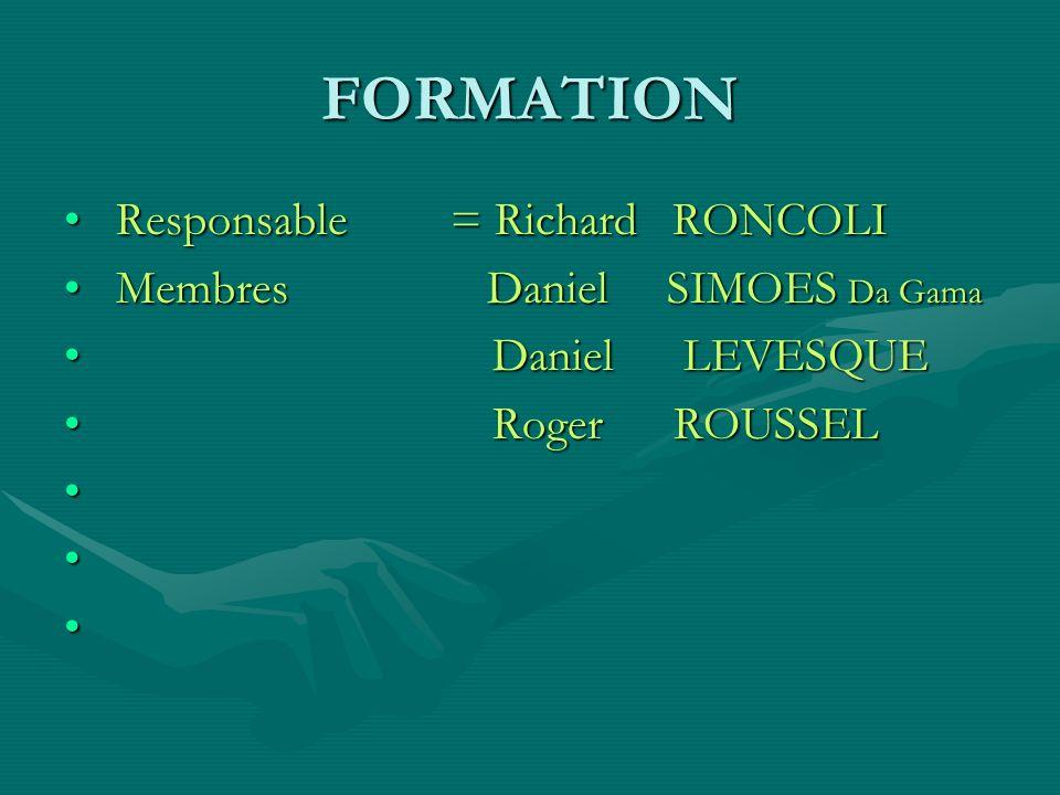 HABILLEMENT Responsables Pascal NIONResponsables Pascal NION Roger ROUSSEL Roger ROUSSEL Membres André SERVANTMembres André SERVANT Michel GASSOT Mich