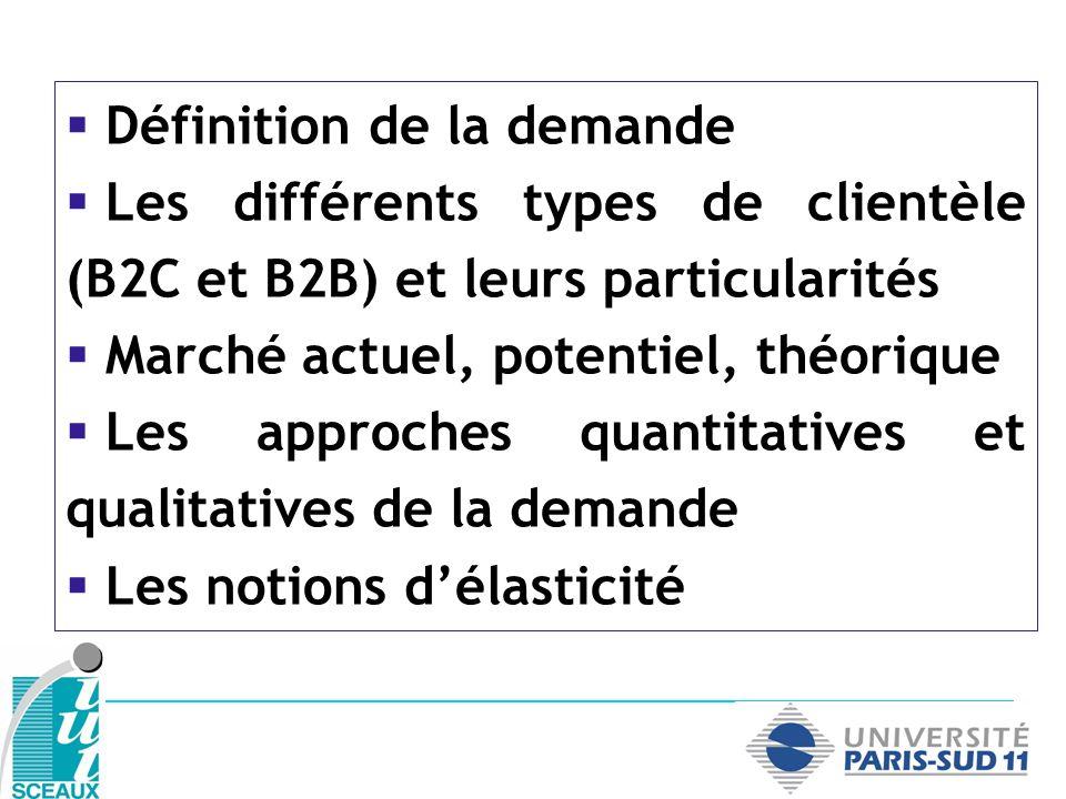 Définition de la demande Les différents types de clientèle (B2C et B2B) et leurs particularités Marché actuel, potentiel, théorique Les approches quan