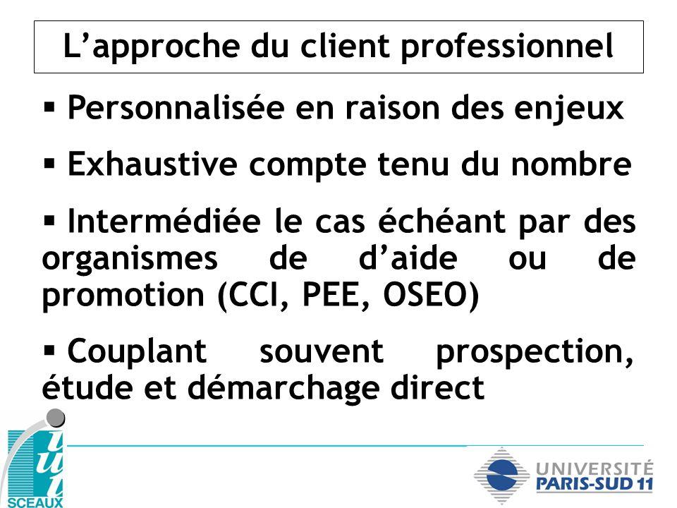 Personnalisée en raison des enjeux Exhaustive compte tenu du nombre Intermédiée le cas échéant par des organismes de daide ou de promotion (CCI, PEE,