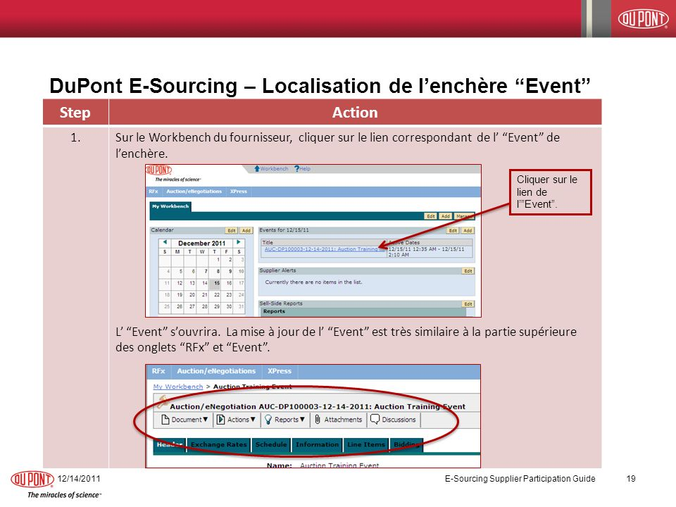 DuPont E-Sourcing – Localisation de lenchère Event 12/14/2011 E-Sourcing Supplier Participation Guide 19 StepAction 1.Sur le Workbench du fournisseur,