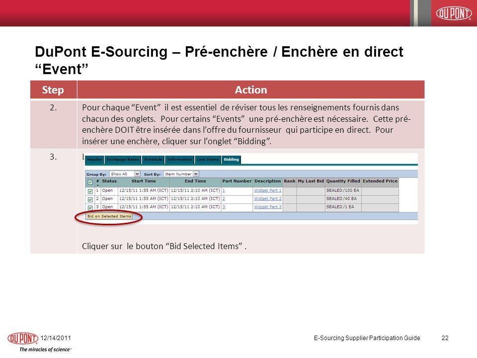 DuPont E-Sourcing – Pré-enchère / Enchère en direct Event 12/14/2011 E-Sourcing Supplier Participation Guide 22 StepAction 2.Pour chaque Event il est
