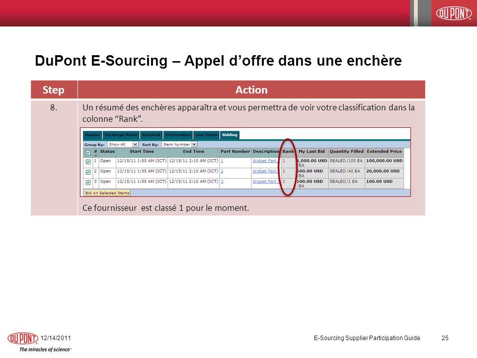 DuPont E-Sourcing – Appel doffre dans une enchère 12/14/2011 E-Sourcing Supplier Participation Guide 25 StepAction 8.Un résumé des enchères apparaîtra