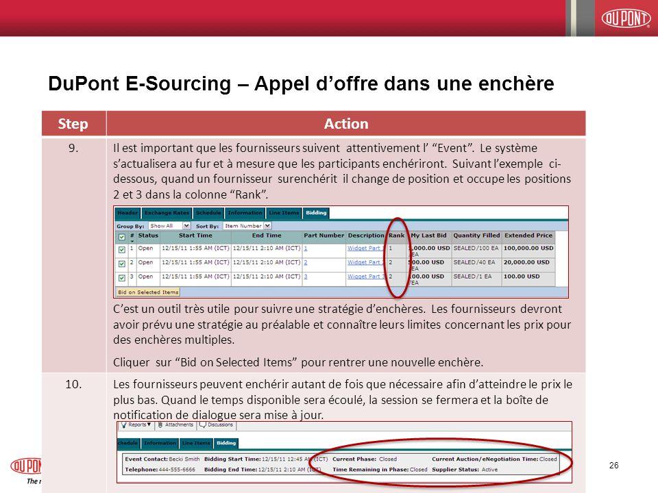 12/14/2011 E-Sourcing Supplier Participation Guide 26 StepAction 9.Il est important que les fournisseurs suivent attentivement l Event. Le système sac