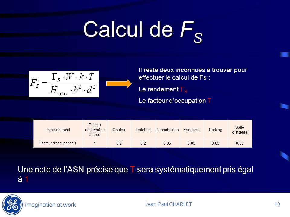 10 Jean-Paul CHARLET Calcul de F S Il reste deux inconnues à trouver pour effectuer le calcul de Fs : Le rendement R Le facteur doccupation T Type de