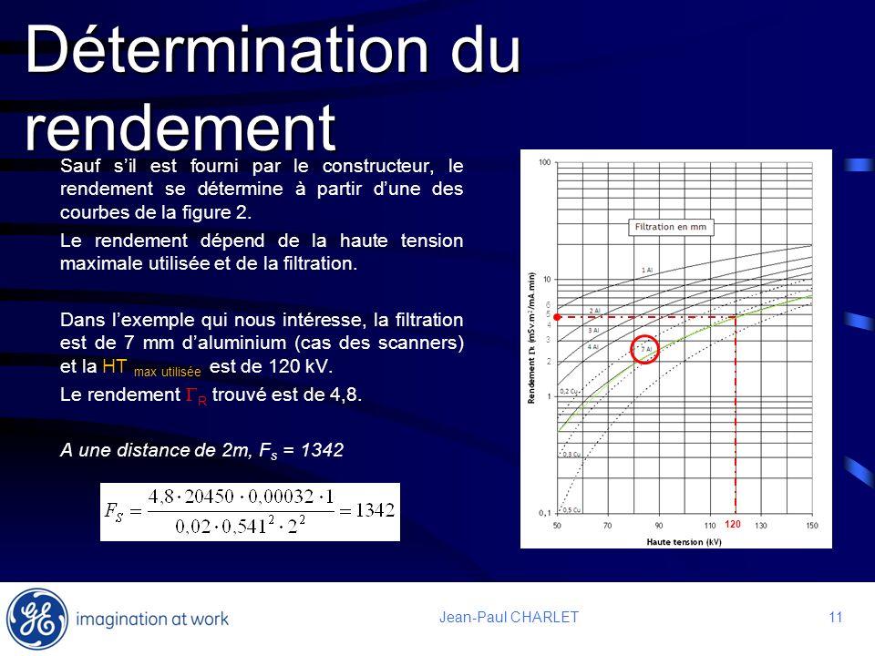 11 Jean-Paul CHARLET Détermination du rendement Sauf sil est fourni par le constructeur, le rendement se détermine à partir dune des courbes de la fig