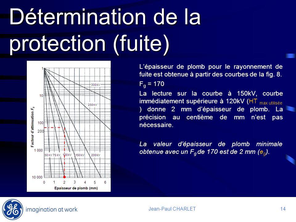 14 Jean-Paul CHARLET Détermination de la protection (fuite) Lépaisseur de plomb pour le rayonnement de fuite est obtenue à partir des courbes de la fi
