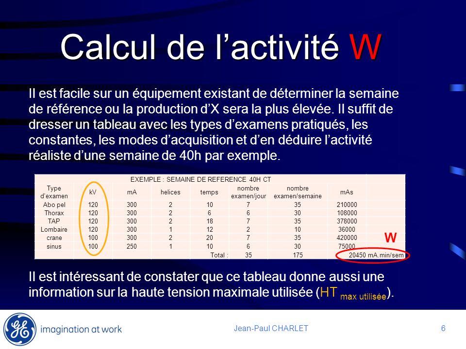 6 6Jean-Paul CHARLET Calcul de lactivité W Il est facile sur un équipement existant de déterminer la semaine de référence ou la production dX sera la