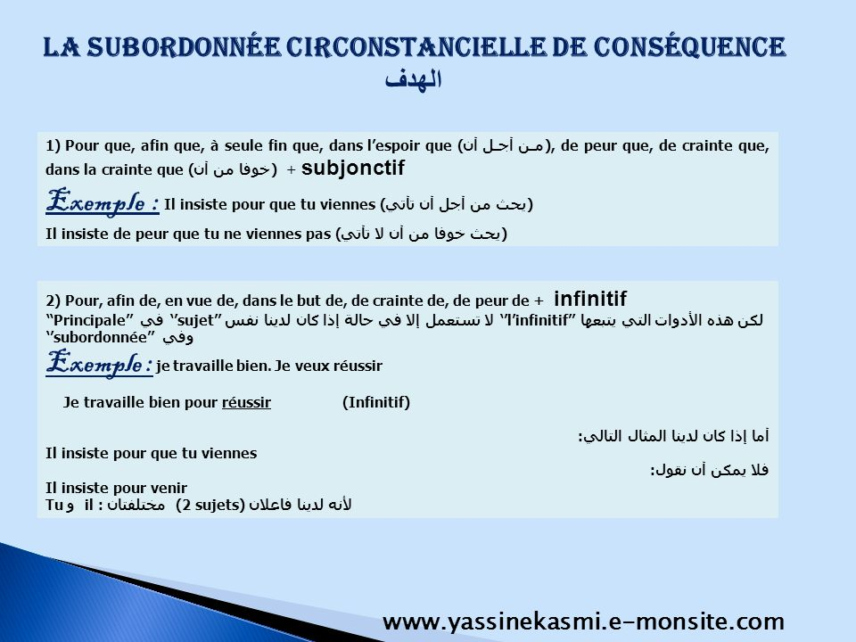 La subordonnée circonstancielle de conséquence الهدف 1) Pour que, afin que, à seule fin que, dans lespoir que (من أجل أن), de peur que, de crainte que