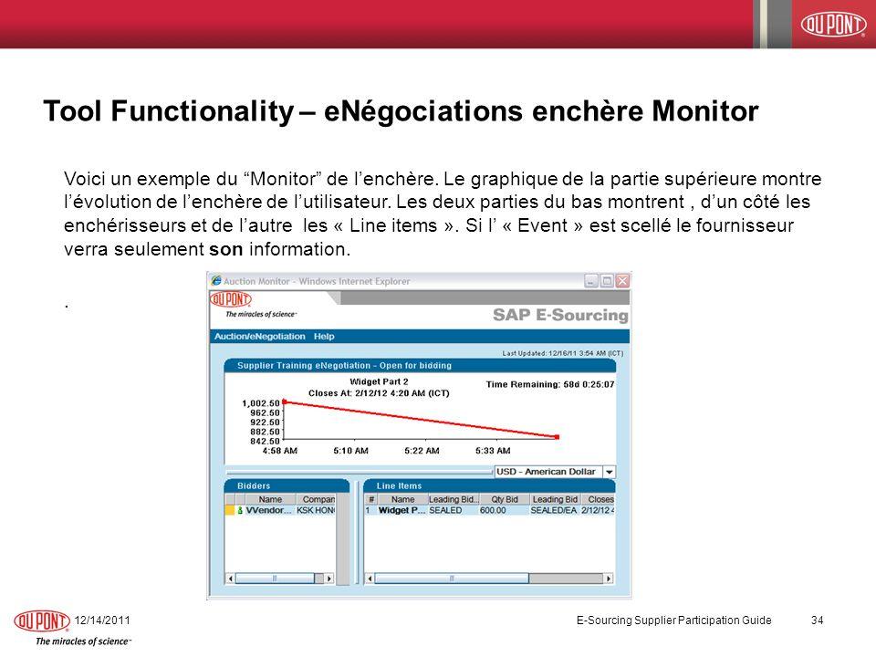 Tool Functionality – eNégociations enchère Monitor Voici un exemple du Monitor de lenchère. Le graphique de la partie supérieure montre lévolution de