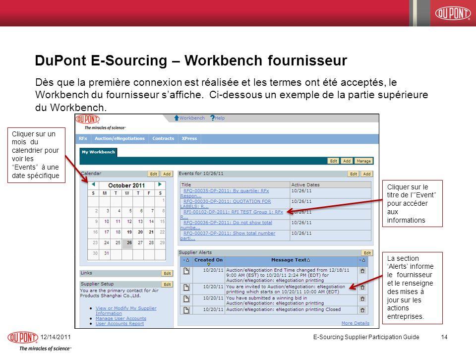 12/14/2011 E-Sourcing Supplier Participation Guide 14 Dès que la première connexion est réalisée et les termes ont été acceptés, le Workbench du fourn