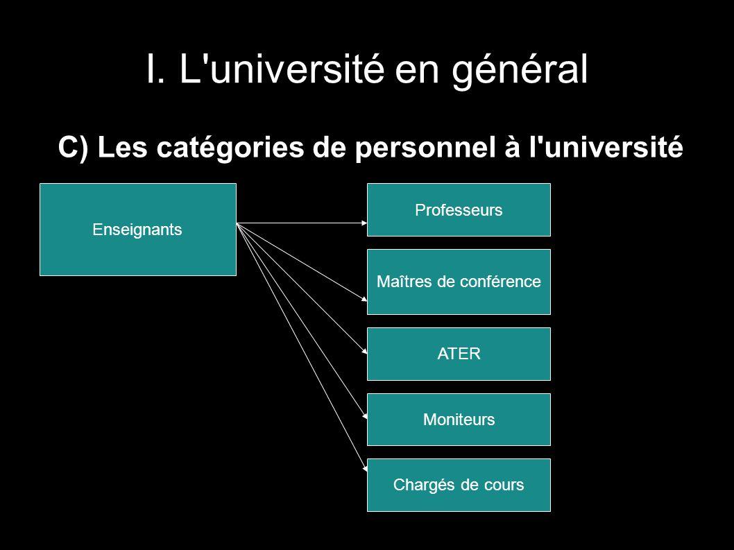I. L'université en général C) Les catégories de personnel à l'université Enseignants Professeurs Maîtres de conférence ATER Moniteurs Chargés de cours
