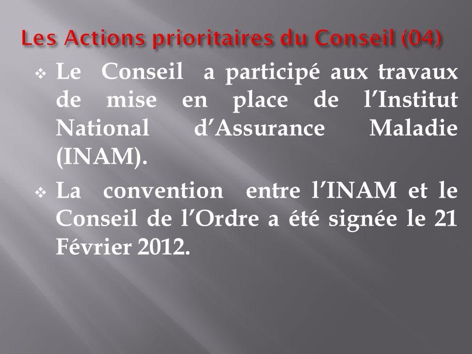 Le Conseil a participé aux travaux de mise en place de lInstitut National dAssurance Maladie (INAM). La convention entre lINAM et le Conseil de lOrdre