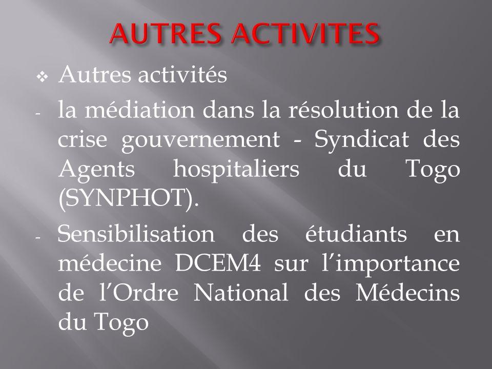Autres activités - la médiation dans la résolution de la crise gouvernement - Syndicat des Agents hospitaliers du Togo (SYNPHOT). - Sensibilisation de