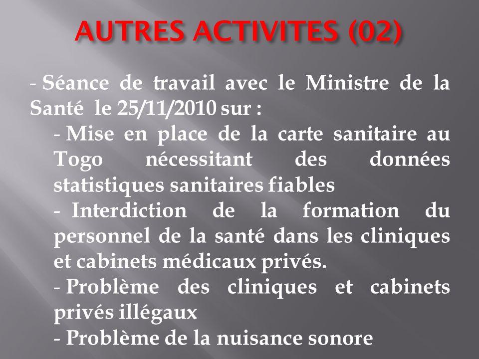 - Séance de travail avec le Ministre de la Santé le 25/11/2010 sur : - Mise en place de la carte sanitaire au Togo nécessitant des données statistique