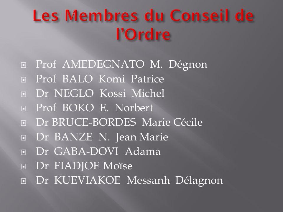 Le partenariat entre le Conseil de lOrdre et les institutions 1) Au TOGO - Ministère de la Santé, - Parquet, - Ordre National des Pharmaciens, - Ordre National des Chirurgiens Dentistes, - Ordres des Avocats du Togo, - Membre de : CCM, CNLS, PNLS, Conseil dAdministration de la CAMEG, CNDH.