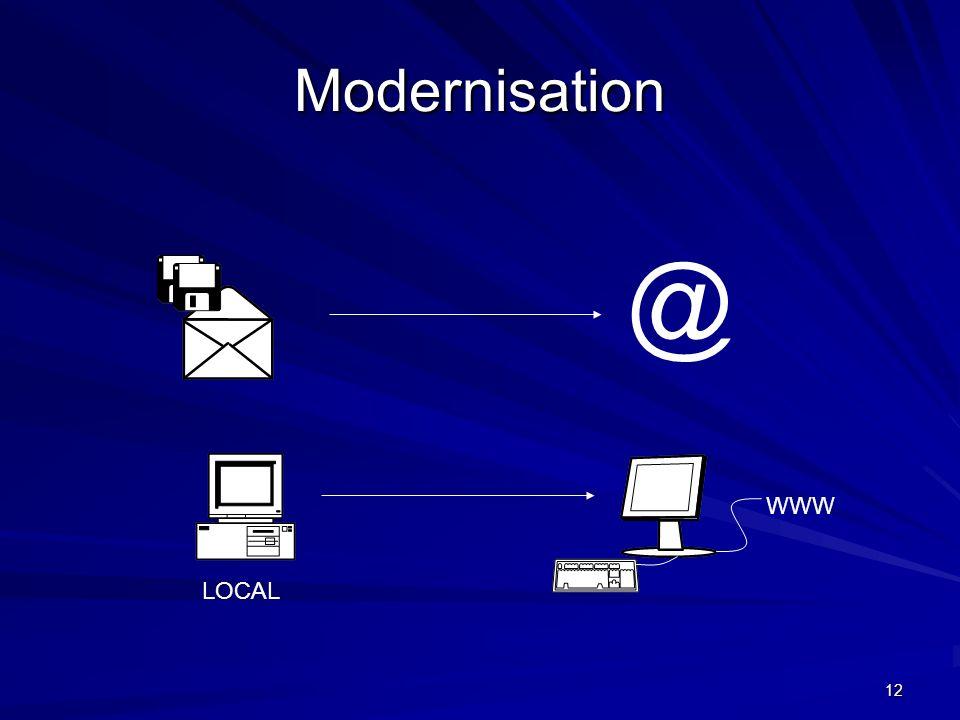 12 Modernisation WWW LOCAL @