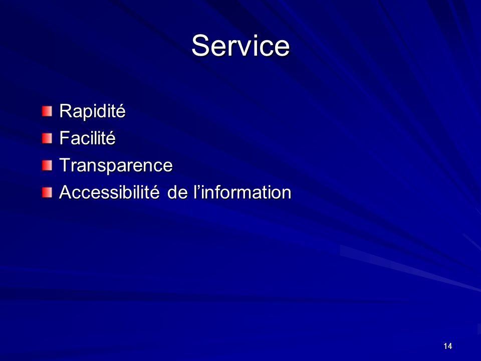 14 Service RapiditéFacilitéTransparence Accessibilité de linformation