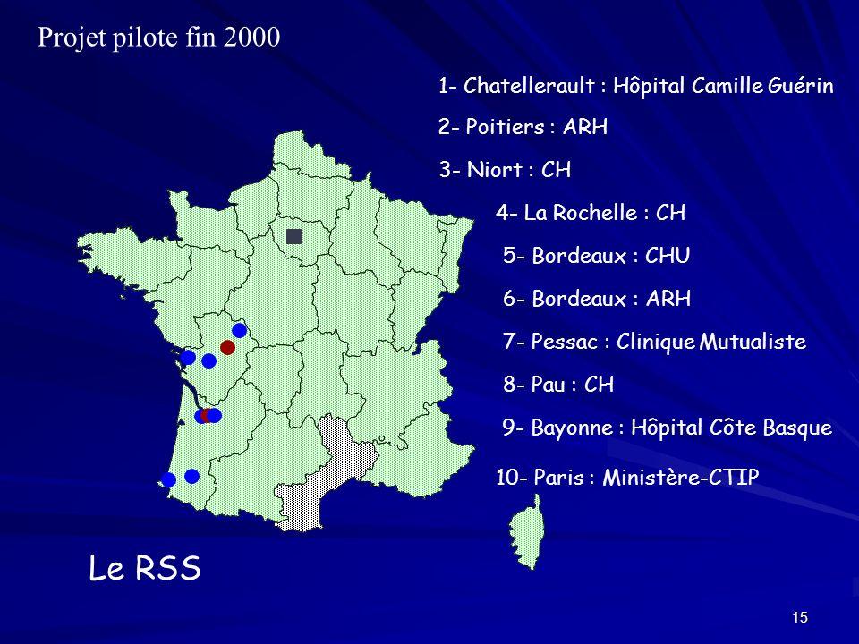 15 Projet pilote fin 2000 1- Chatellerault : Hôpital Camille Guérin 3- Niort : CH 4- La Rochelle : CH 2- Poitiers : ARH 5- Bordeaux : CHU 6- Bordeaux