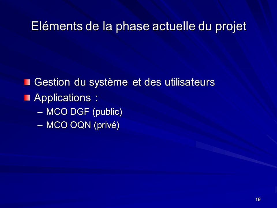 19 Eléments de la phase actuelle du projet Gestion du système et des utilisateurs Applications : –MCO DGF (public) –MCO OQN (privé)