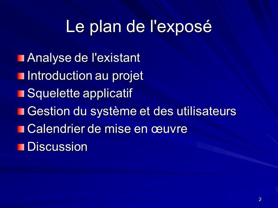 2 Le plan de l'exposé Analyse de l'existant Introduction au projet Squelette applicatif Gestion du système et des utilisateurs Calendrier de mise en œ