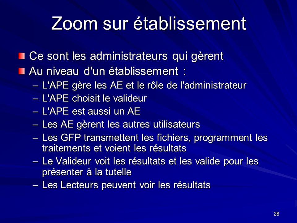 28 Zoom sur établissement Ce sont les administrateurs qui gèrent Au niveau d'un établissement : –L'APE gère les AE et le rôle de l'administrateur –L'A