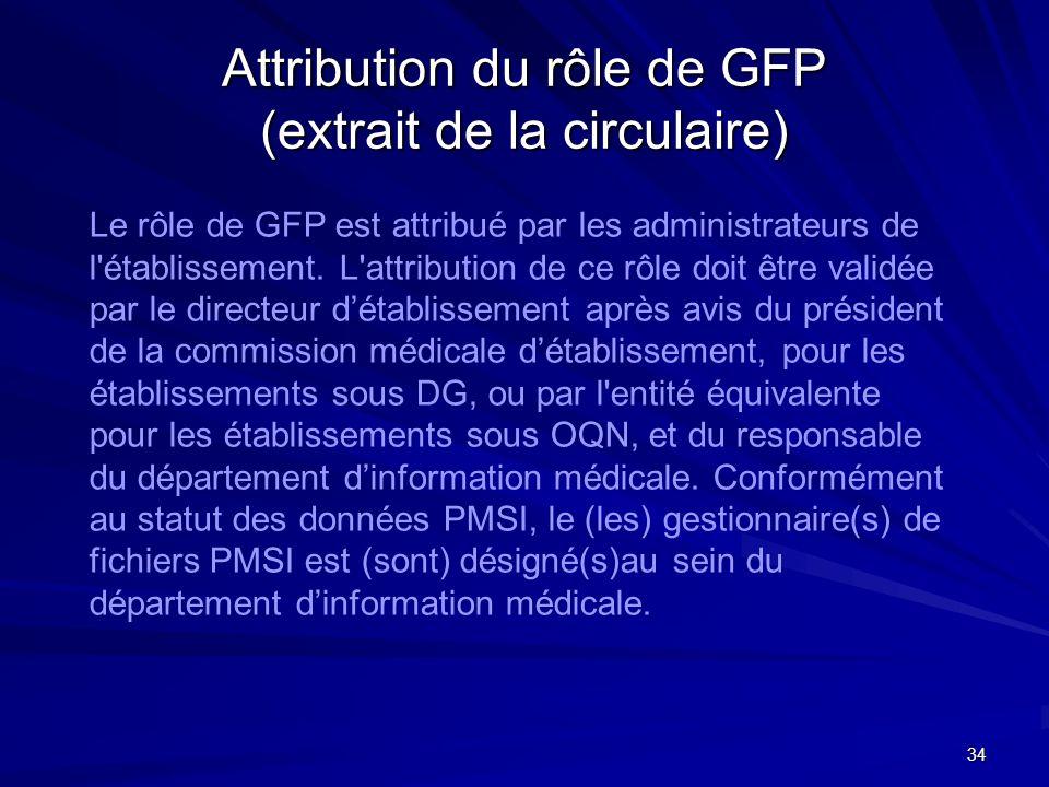 34 Attribution du rôle de GFP (extrait de la circulaire) Le rôle de GFP est attribué par les administrateurs de l'établissement. L'attribution de ce r