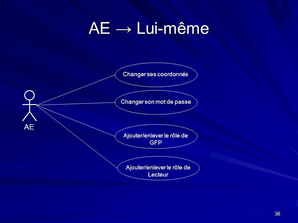 36 AE Lui-même AE Changer ses coordonnésChanger son mot de passeAjouter/enlever le rôle de GFP Ajouter/enlever le rôle de Lecteur