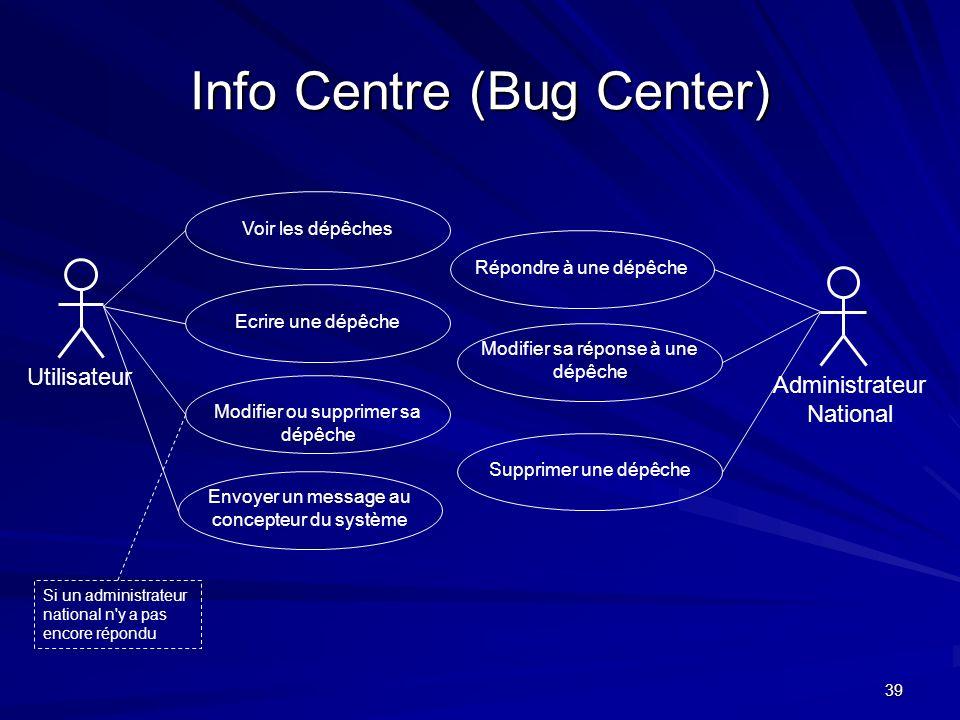 39 Info Centre (Bug Center) Utilisateur Voir les dépêches Administrateur National Ecrire une dépêcheModifier ou supprimer sa dépêche Si un administrat