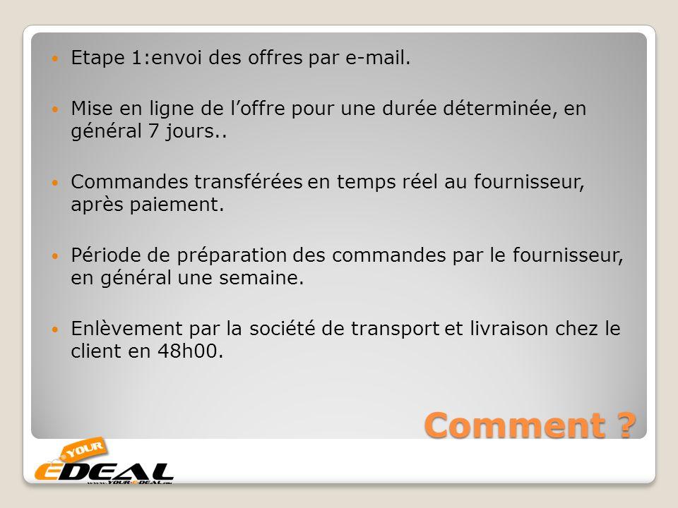 Comment ? Etape 1:envoi des offres par e-mail. Mise en ligne de loffre pour une durée déterminée, en général 7 jours.. Commandes transférées en temps