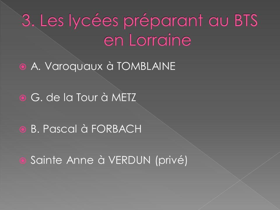 A. Varoquaux à TOMBLAINE G. de la Tour à METZ B. Pascal à FORBACH Sainte Anne à VERDUN (privé)