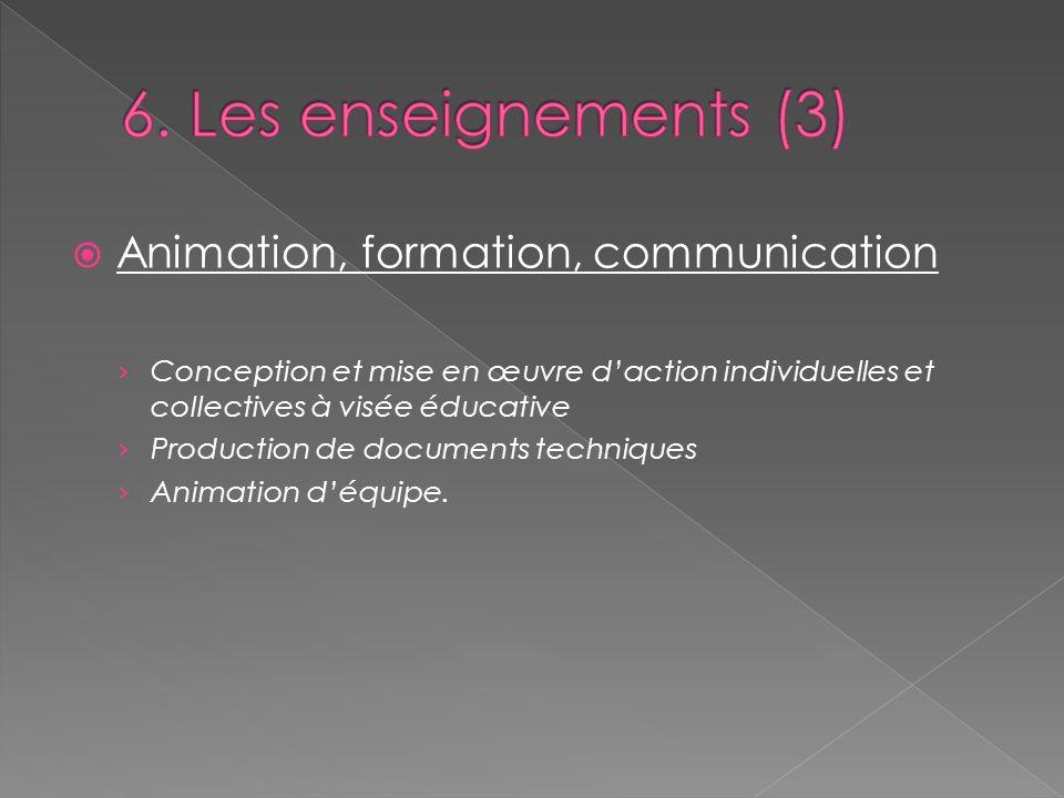 Animation, formation, communication Conception et mise en œuvre daction individuelles et collectives à visée éducative Production de documents techniq