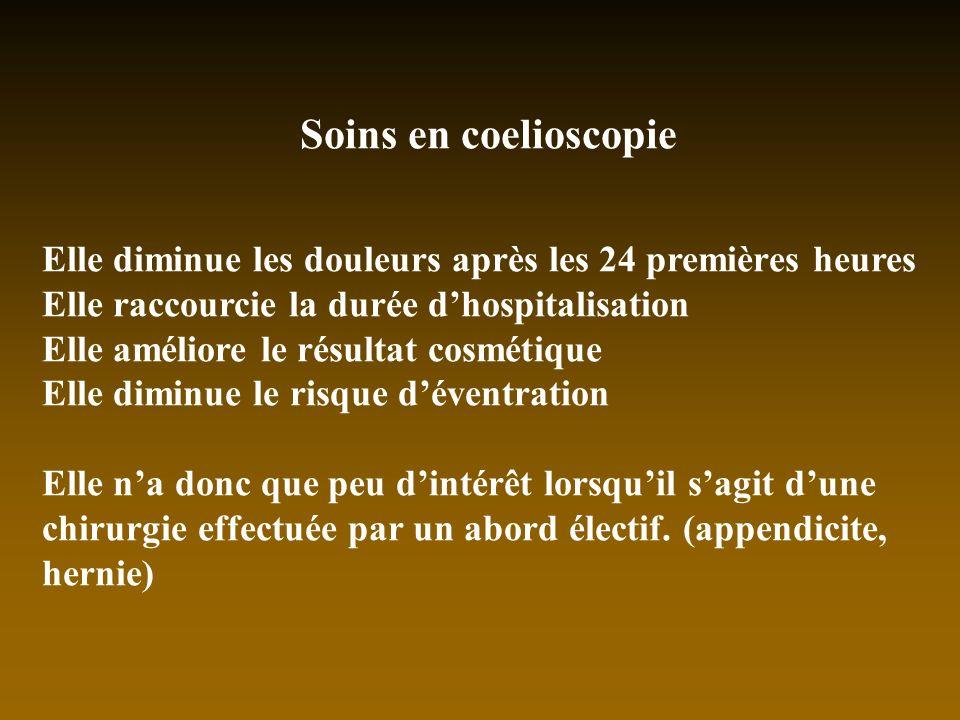 Soins en coelioscopie Elle diminue les douleurs après les 24 premières heures Elle raccourcie la durée dhospitalisation Elle améliore le résultat cosm