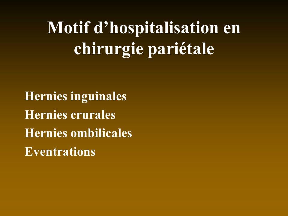 Motif dhospitalisation en chirurgie pariétale Hernies inguinales Hernies crurales Hernies ombilicales Eventrations