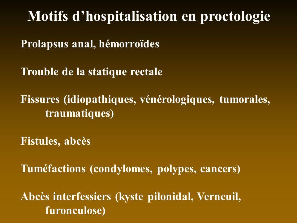 Motifs dhospitalisation en proctologie Prolapsus anal, hémorroïdes Trouble de la statique rectale Fissures (idiopathiques, vénérologiques, tumorales,
