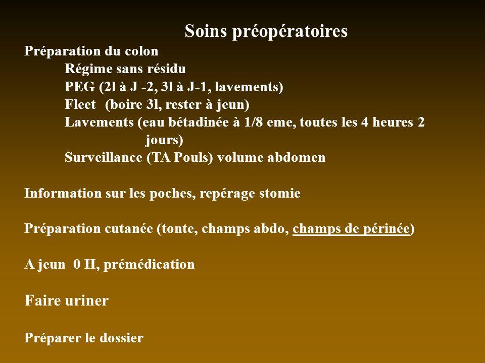Soins préopératoires Préparation du colon Régime sans résidu PEG (2l à J -2, 3l à J-1, lavements) Fleet (boire 3l, rester à jeun) Lavements (eau bétad