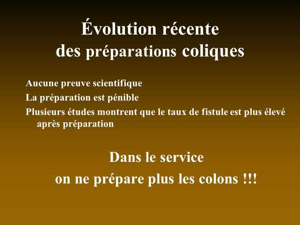 Évolution récente des préparations coliques Aucune preuve scientifique La préparation est pénible Plusieurs études montrent que le taux de fistule est
