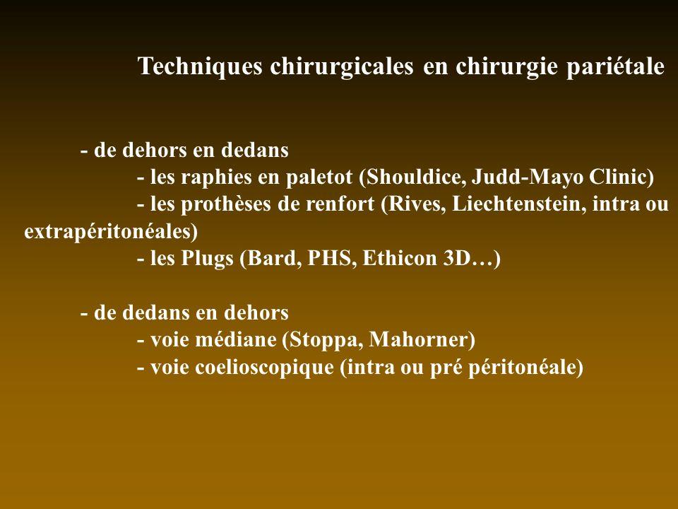 Techniques chirurgicales en chirurgie pariétale - de dehors en dedans - les raphies en paletot (Shouldice, Judd-Mayo Clinic) - les prothèses de renfor